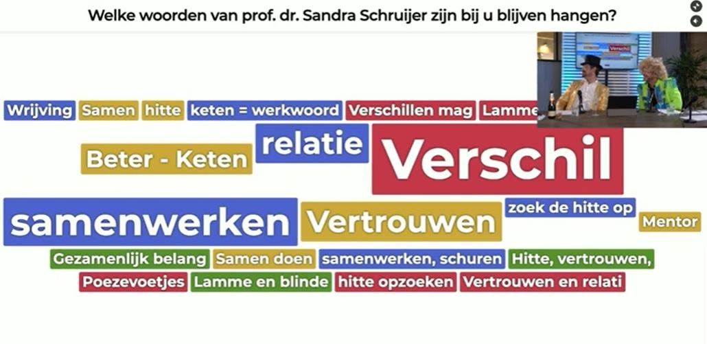 Woorden van Sandra